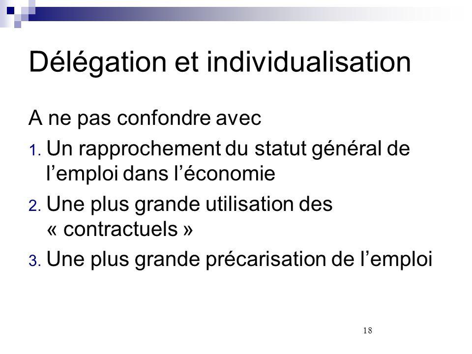 Délégation et individualisation