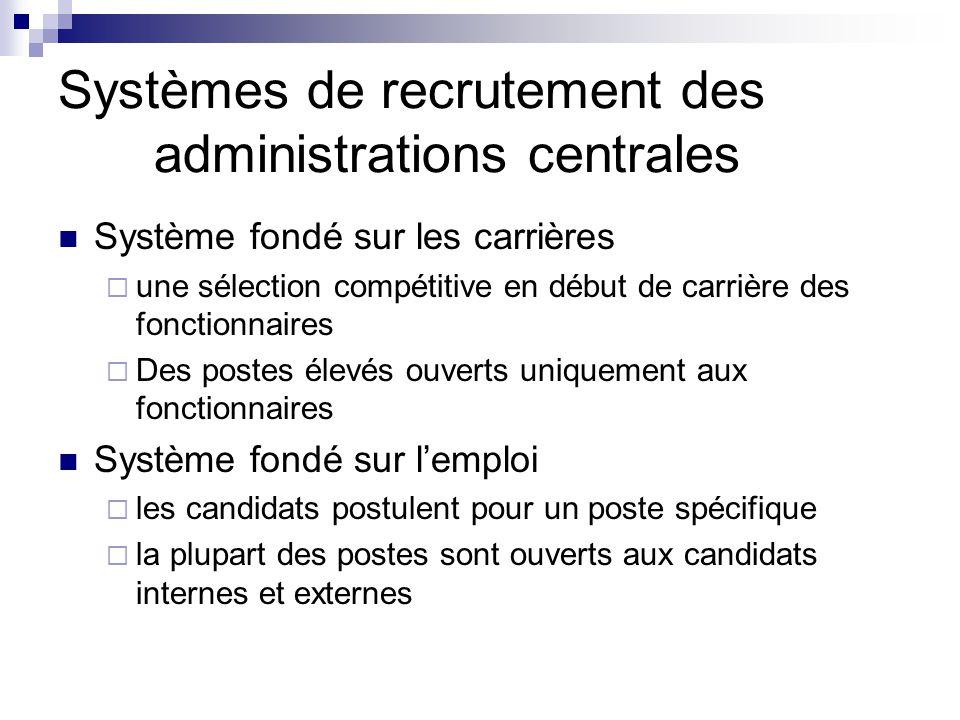 Systèmes de recrutement des administrations centrales