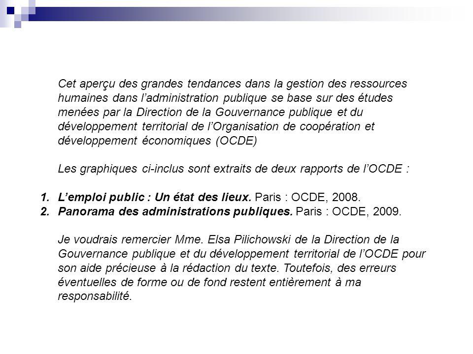Cet aperçu des grandes tendances dans la gestion des ressources humaines dans l'administration publique se base sur des études menées par la Direction de la Gouvernance publique et du développement territorial de l'Organisation de coopération et développement économiques (OCDE)
