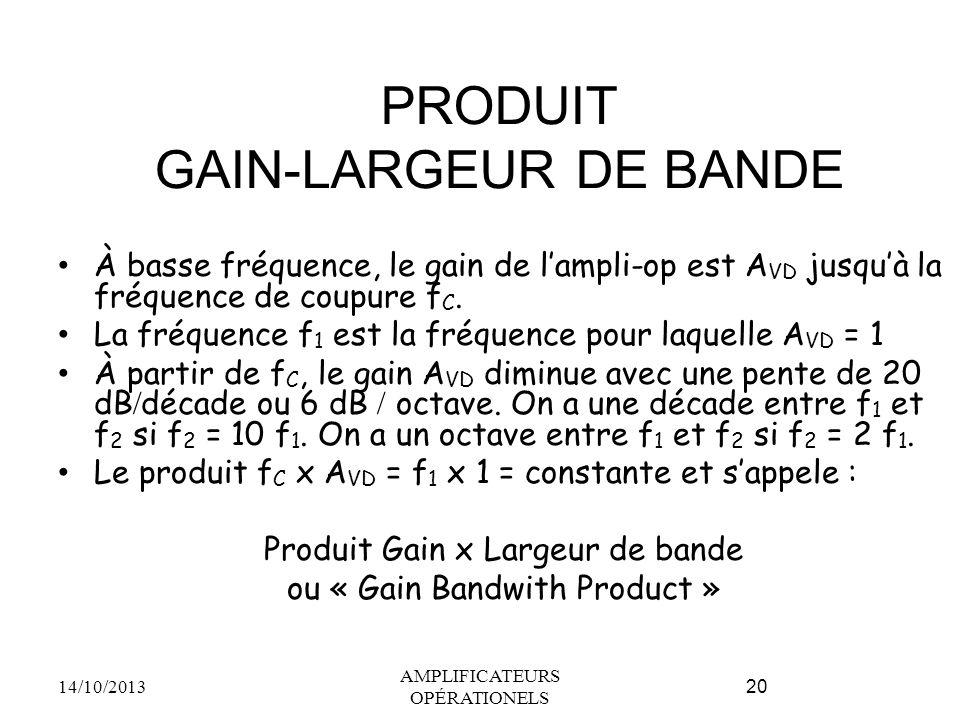PRODUIT GAIN-LARGEUR DE BANDE