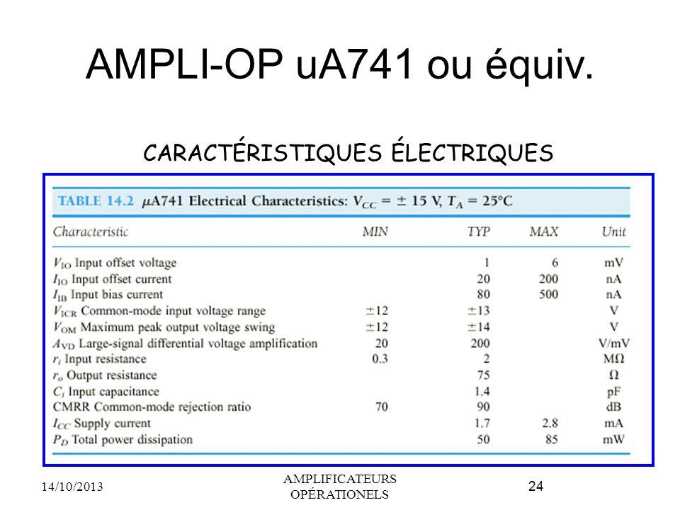 AMPLI-OP uA741 ou équiv. CARACTÉRISTIQUES ÉLECTRIQUES