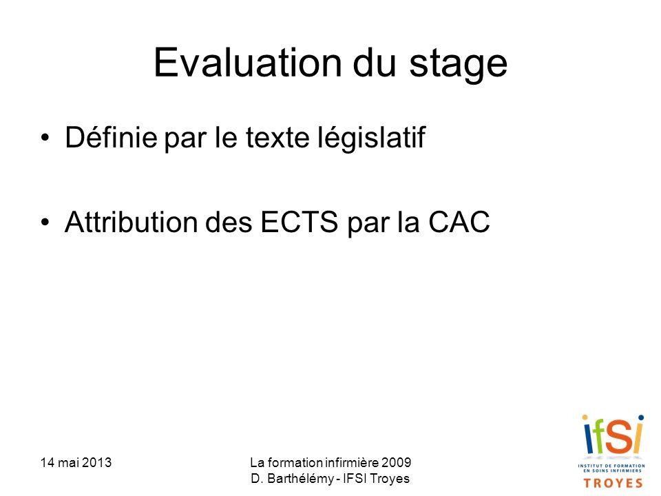 La formation infirmière 2009 D. Barthélémy - IFSI Troyes