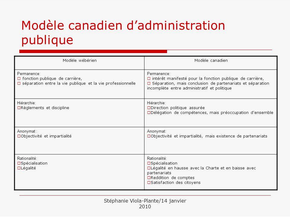 Modèle canadien d'administration publique