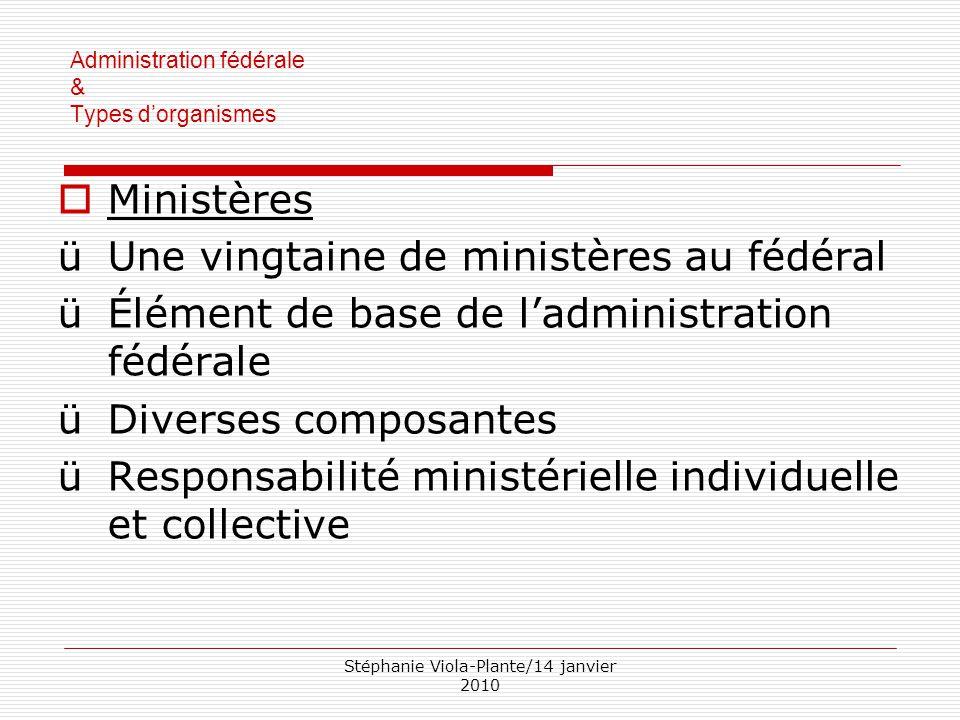 Administration fédérale & Types d'organismes