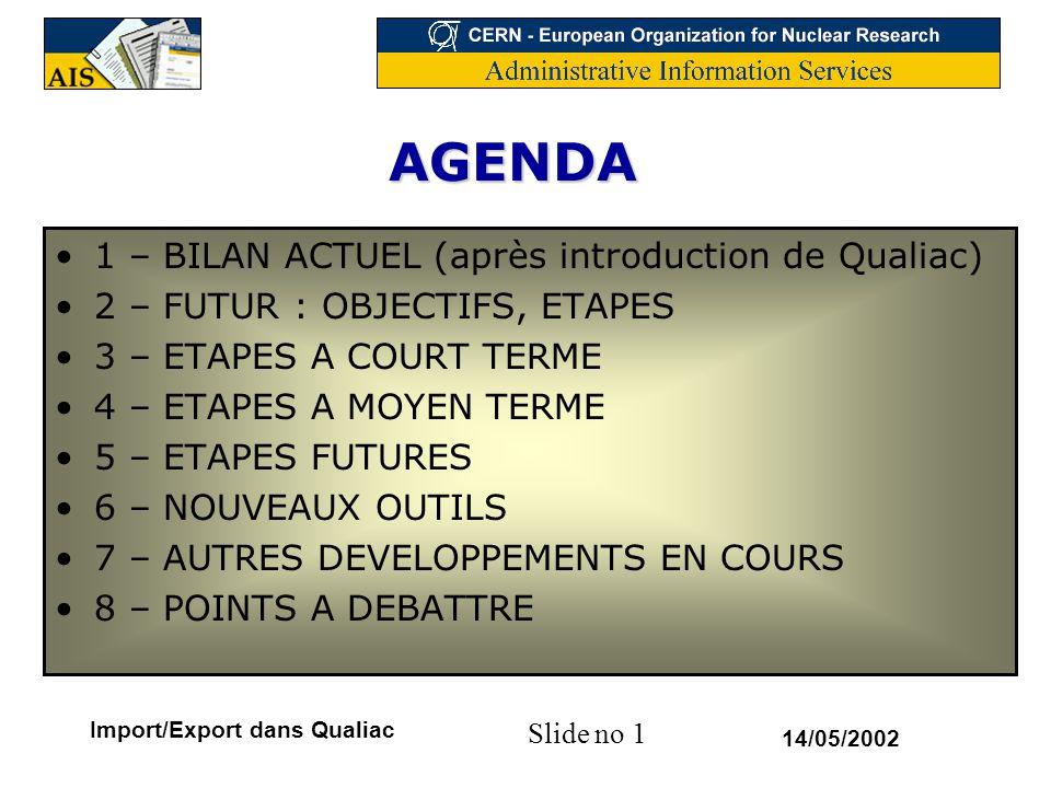 AGENDA 1 – BILAN ACTUEL (après introduction de Qualiac)