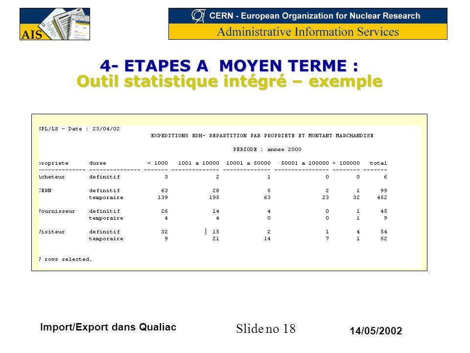 4- ETAPES A MOYEN TERME : Outil statistique intégré – exemple