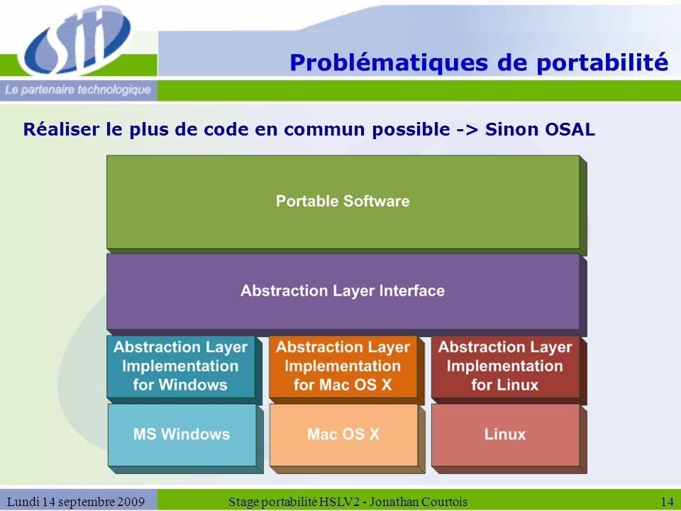 Problématiques de portabilité