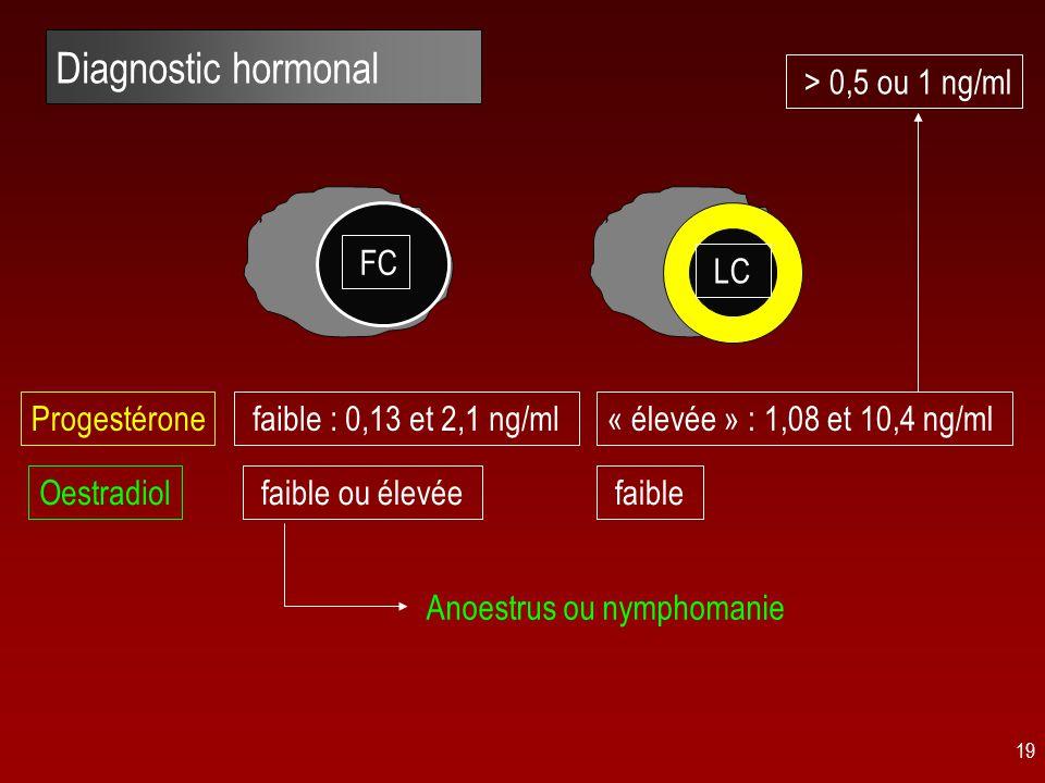 Diagnostic hormonal > 0,5 ou 1 ng/ml FC LC Progestérone