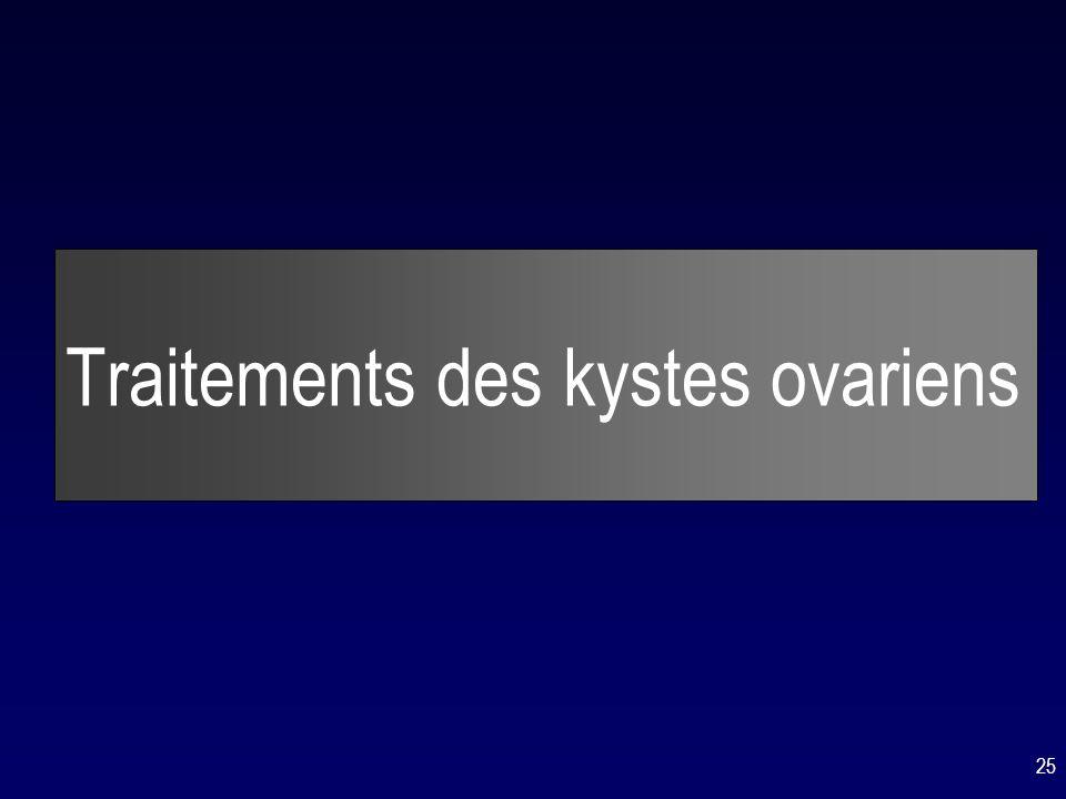 Traitements des kystes ovariens