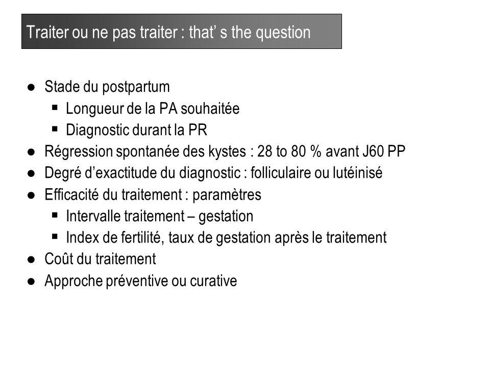 Traiter ou ne pas traiter : that' s the question