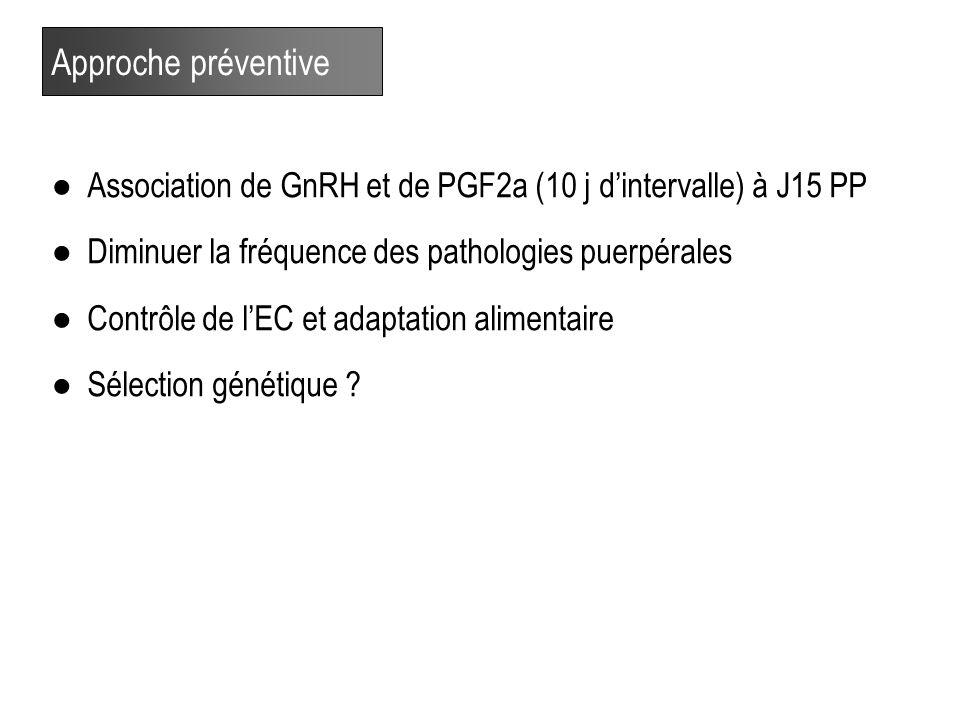 Approche préventive Association de GnRH et de PGF2a (10 j d'intervalle) à J15 PP. Diminuer la fréquence des pathologies puerpérales.