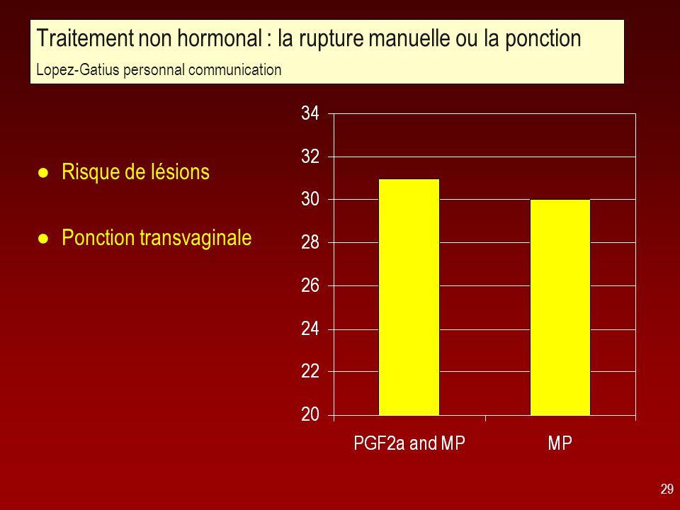 Traitement non hormonal : la rupture manuelle ou la ponction Lopez-Gatius personnal communication