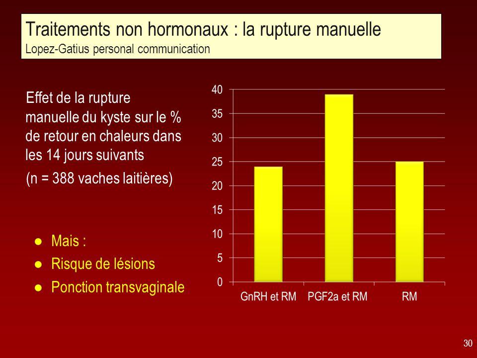 Traitements non hormonaux : la rupture manuelle Lopez-Gatius personal communication