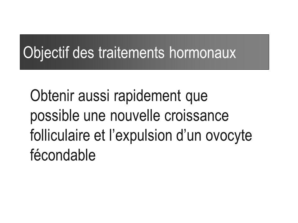 Objectif des traitements hormonaux