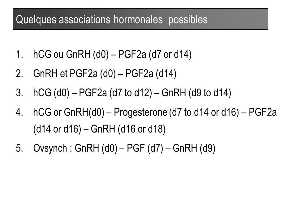 Quelques associations hormonales possibles