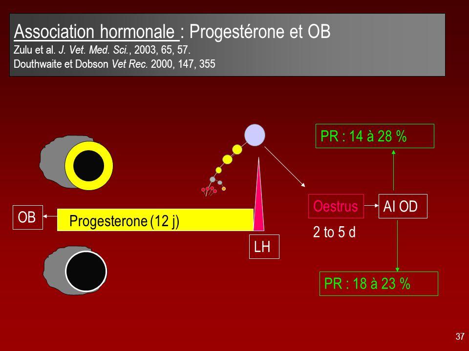 Association hormonale : Progestérone et OB Zulu et al. J. Vet. Med. Sci., 2003, 65, 57. Douthwaite et Dobson Vet Rec. 2000, 147, 355