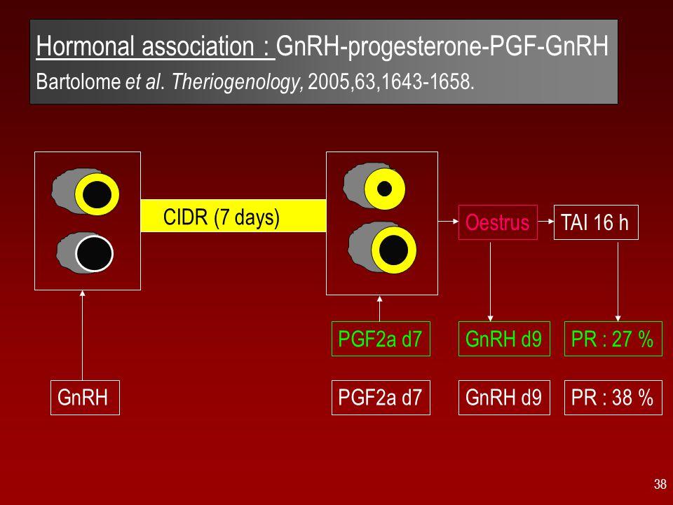 Hormonal association : GnRH-progesterone-PGF-GnRH Bartolome et al
