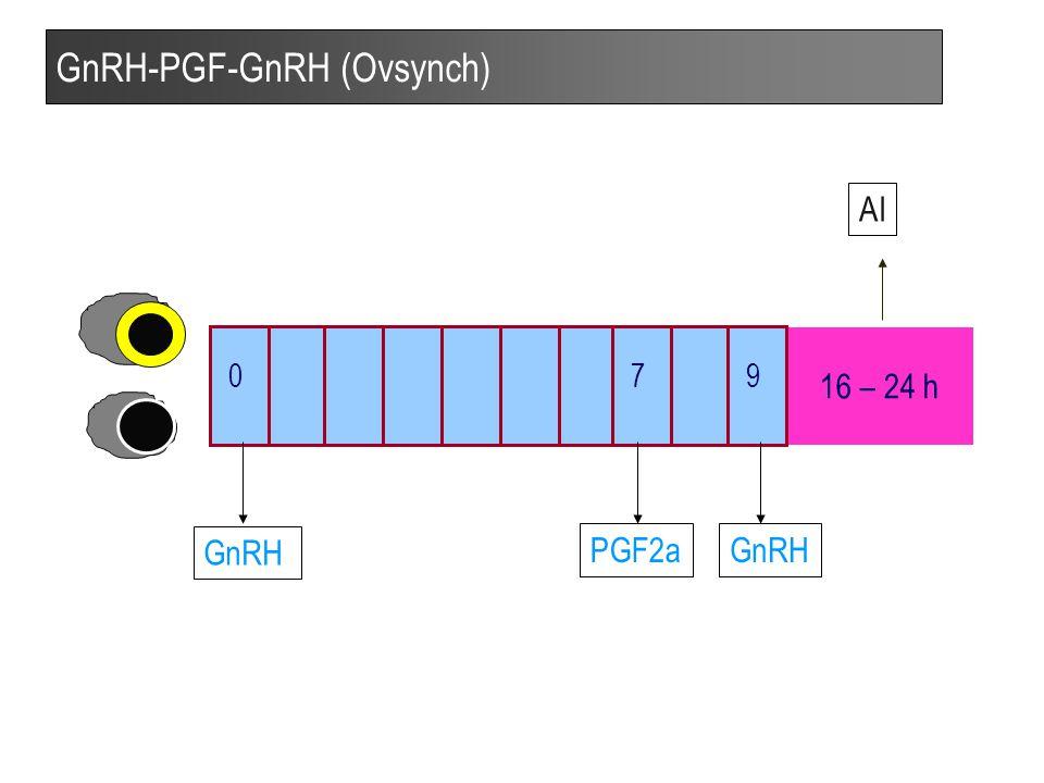 GnRH-PGF-GnRH (Ovsynch)