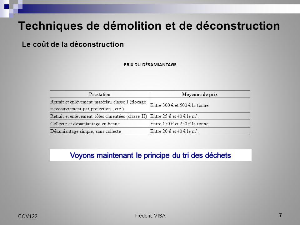 Techniques de démolition et de déconstruction