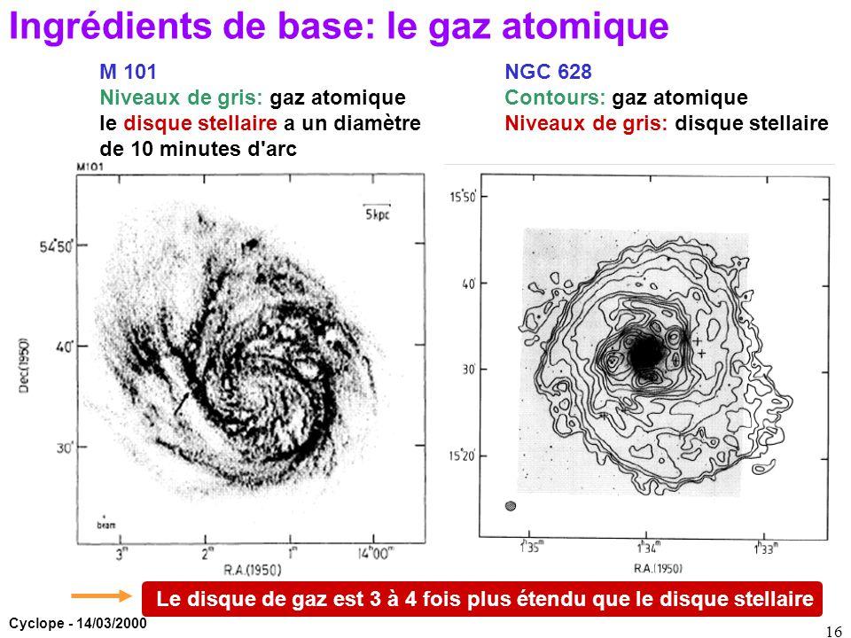 Ingrédients de base: le gaz atomique