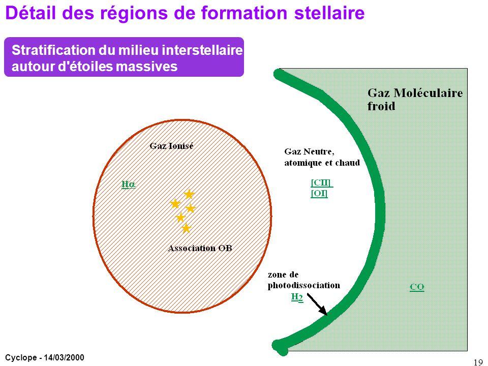 Détail des régions de formation stellaire