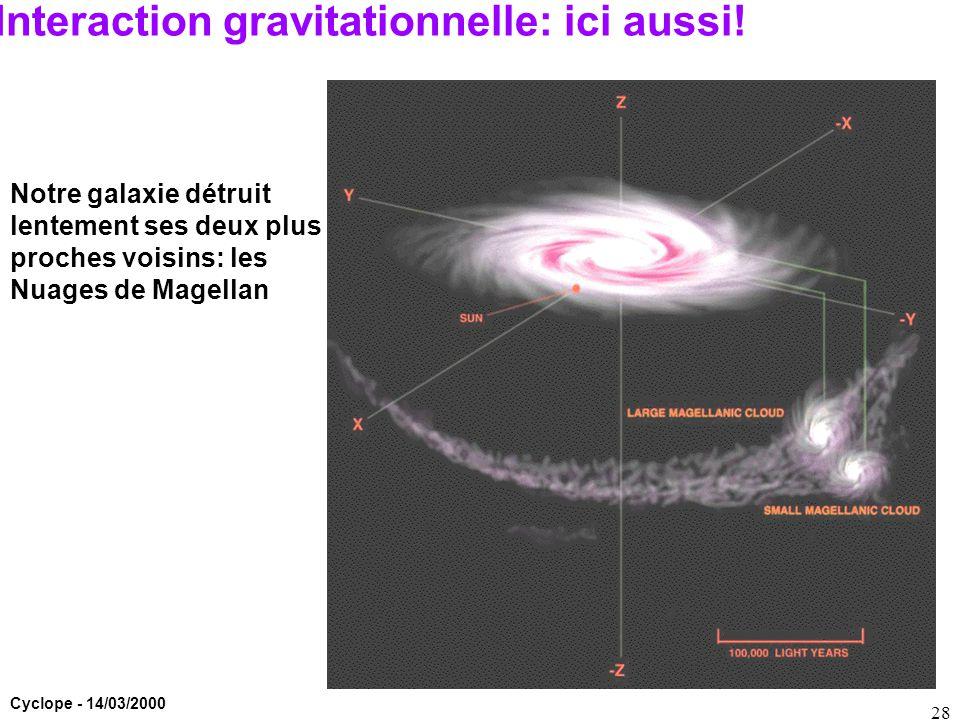 Interaction gravitationnelle: ici aussi!