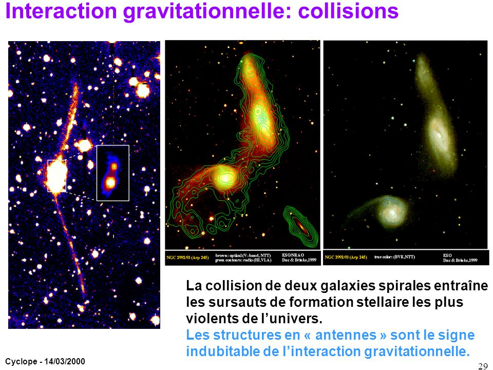 Interaction gravitationnelle: collisions