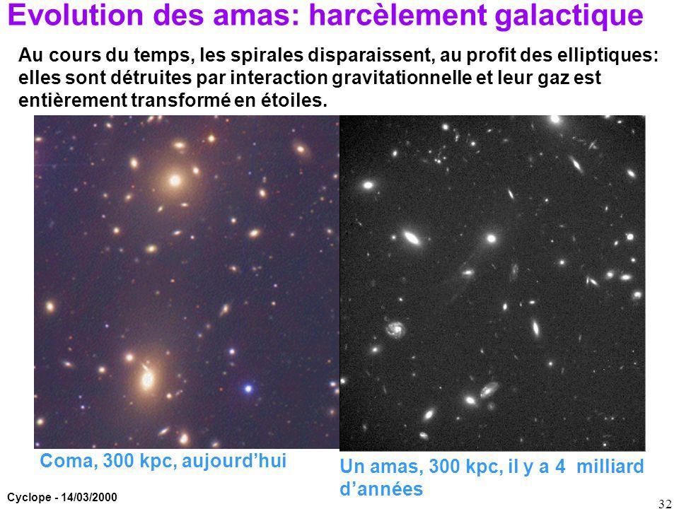 Evolution des amas: harcèlement galactique