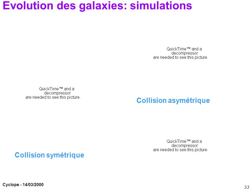 Evolution des galaxies: simulations