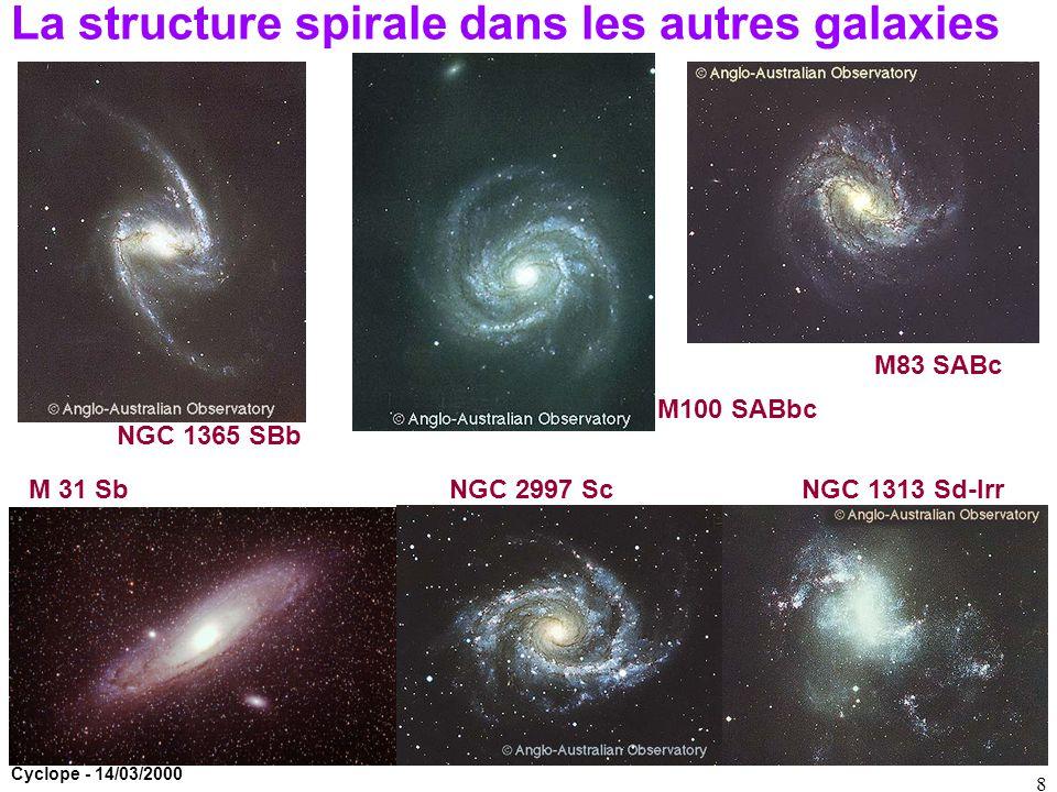 La structure spirale dans les autres galaxies