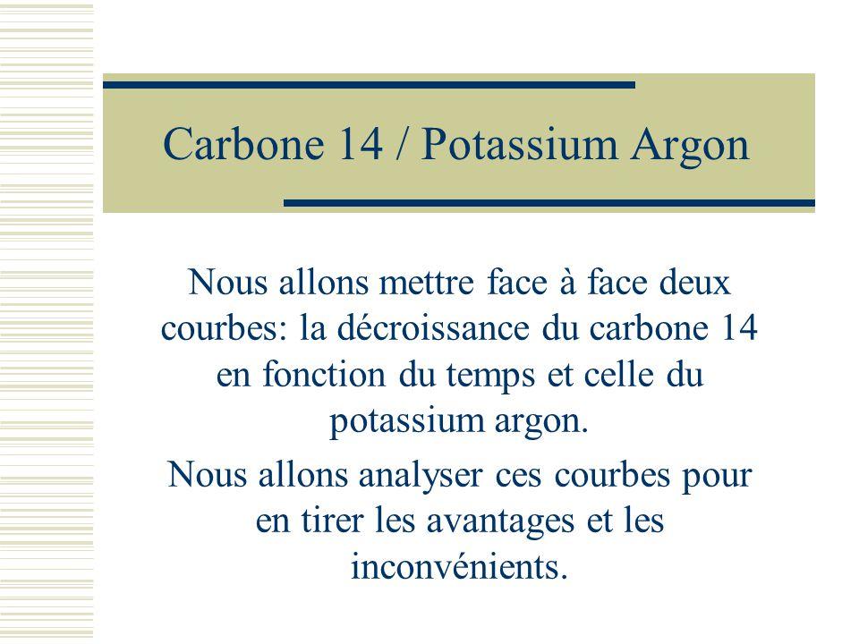 Carbone 14 / Potassium Argon