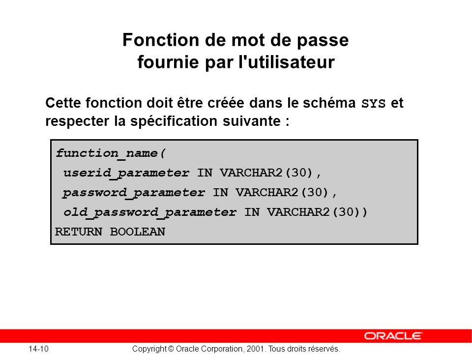 Fonction de mot de passe fournie par l utilisateur