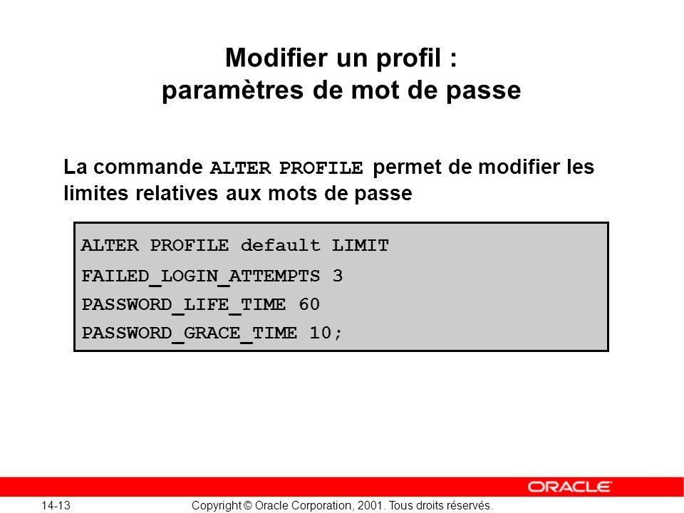 Modifier un profil : paramètres de mot de passe