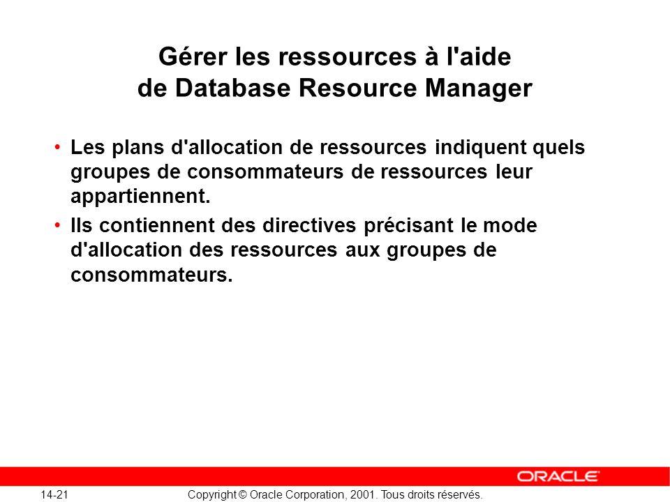 Gérer les ressources à l aide de Database Resource Manager