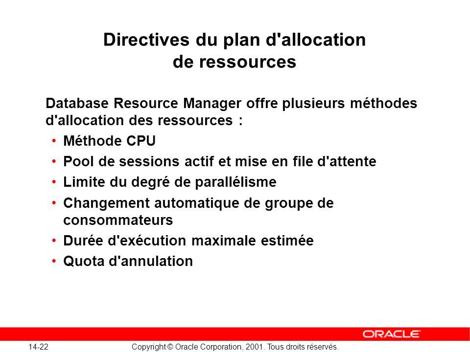 Directives du plan d allocation de ressources