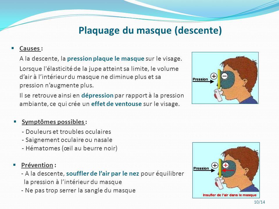 Plaquage du masque (descente)