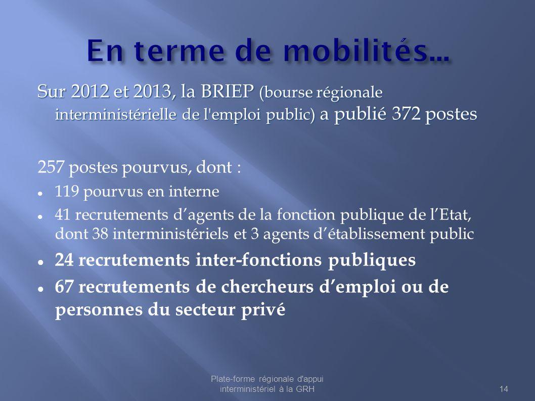 Plate-forme régionale d appui interministériel à la GRH