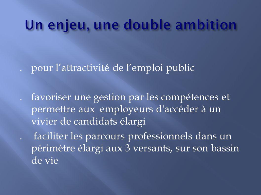 Un enjeu, une double ambition