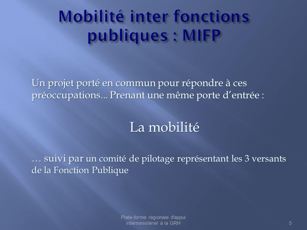 Mobilité inter fonctions publiques : MIFP