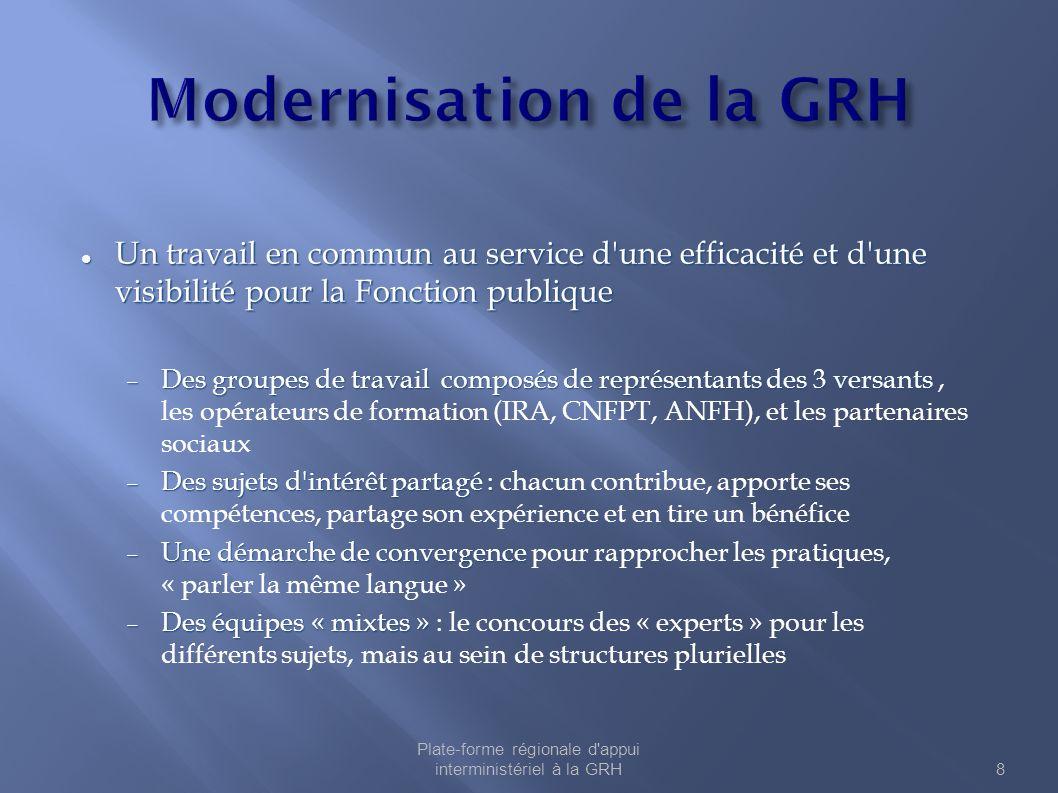 Modernisation de la GRH