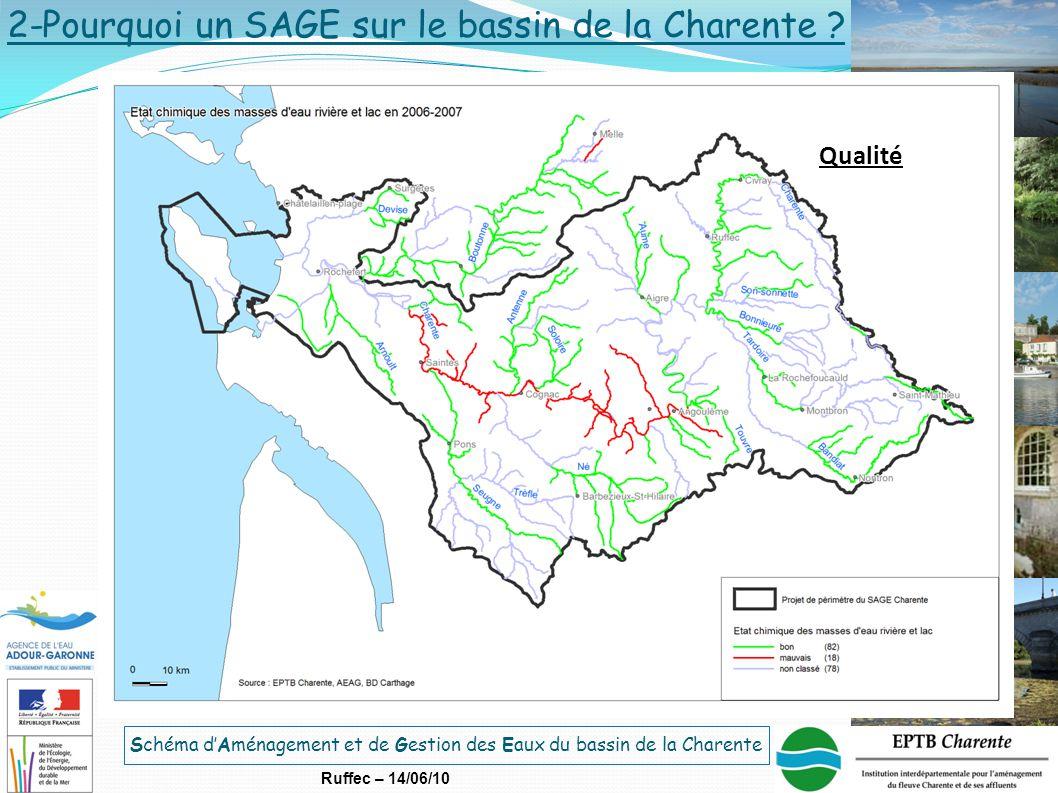 2-Pourquoi un SAGE sur le bassin de la Charente