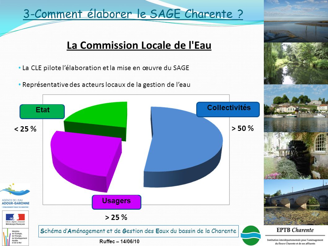 La Commission Locale de l Eau