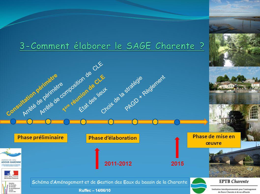 3-Comment élaborer le SAGE Charente