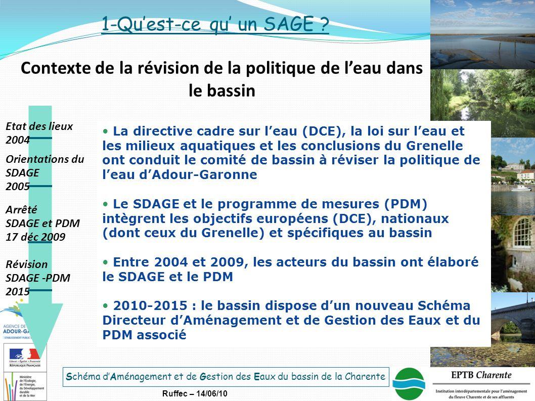 Contexte de la révision de la politique de l'eau dans le bassin