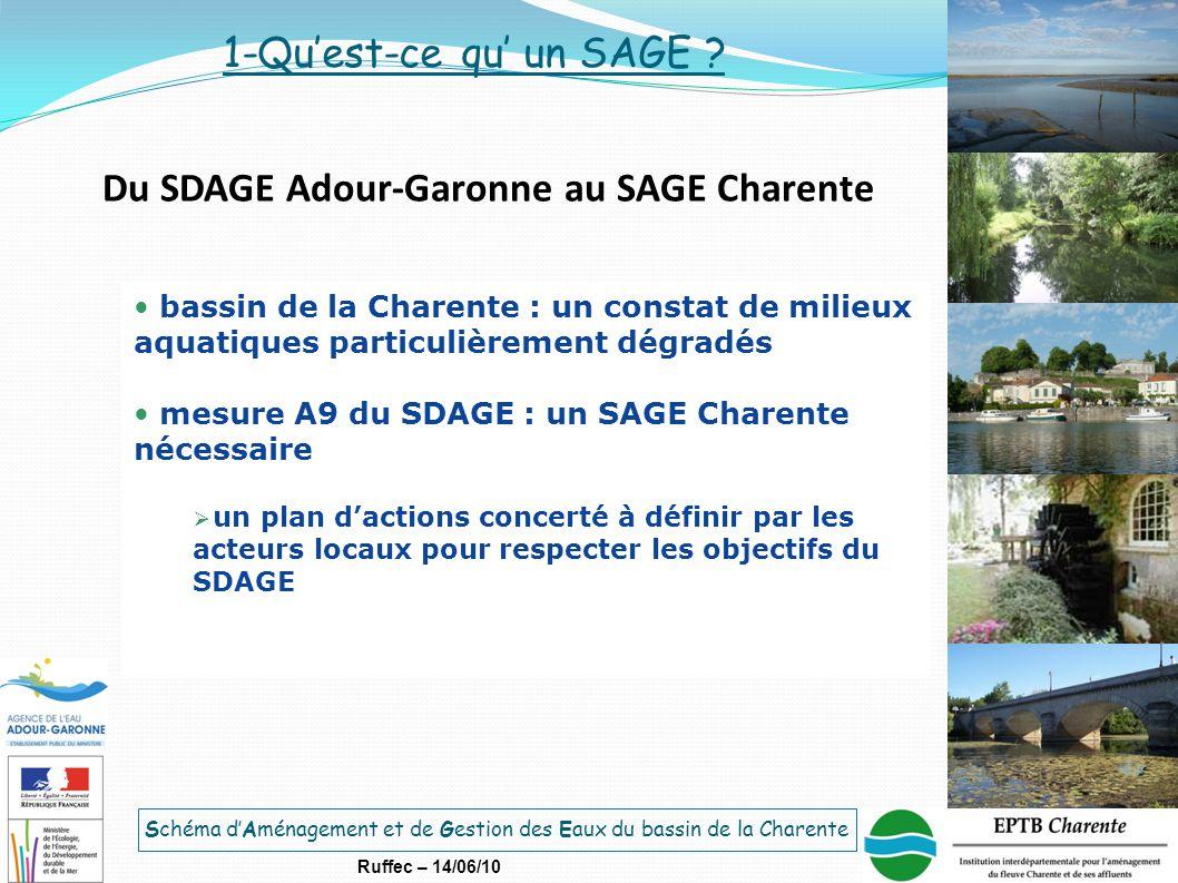 Du SDAGE Adour-Garonne au SAGE Charente
