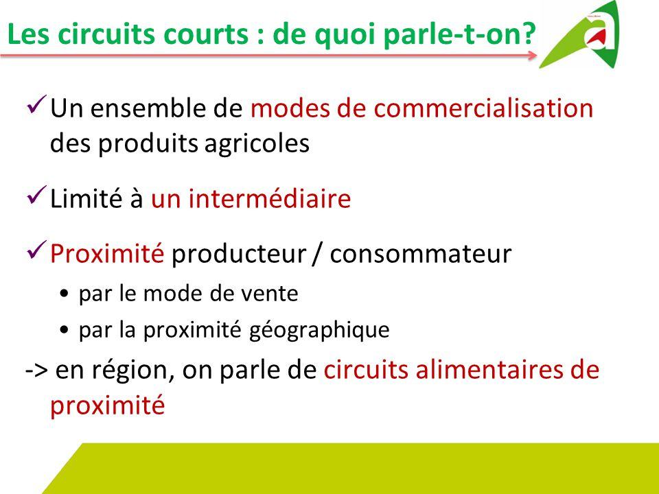 Les circuits courts : de quoi parle-t-on
