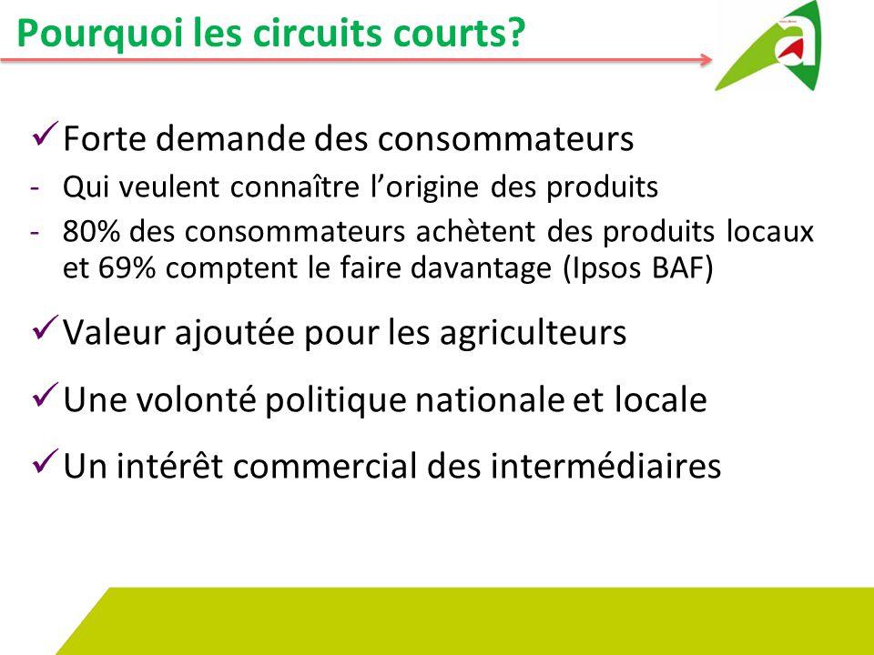 Pourquoi les circuits courts