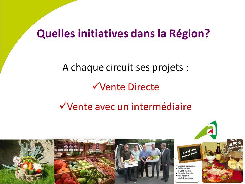 Quelles initiatives dans la Région