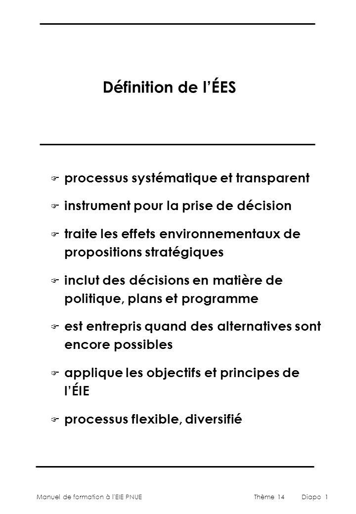 Définition de l'ÉES processus systématique et transparent