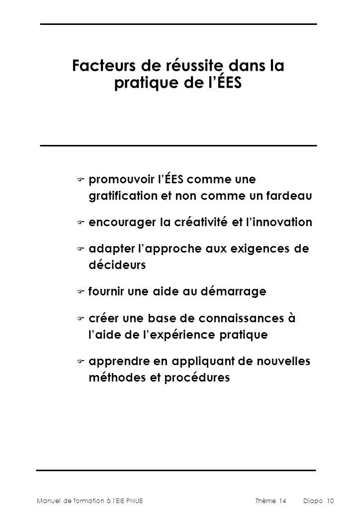 Facteurs de réussite dans la pratique de l'ÉES